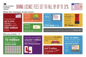Driving_licence_fees_final_Twitter